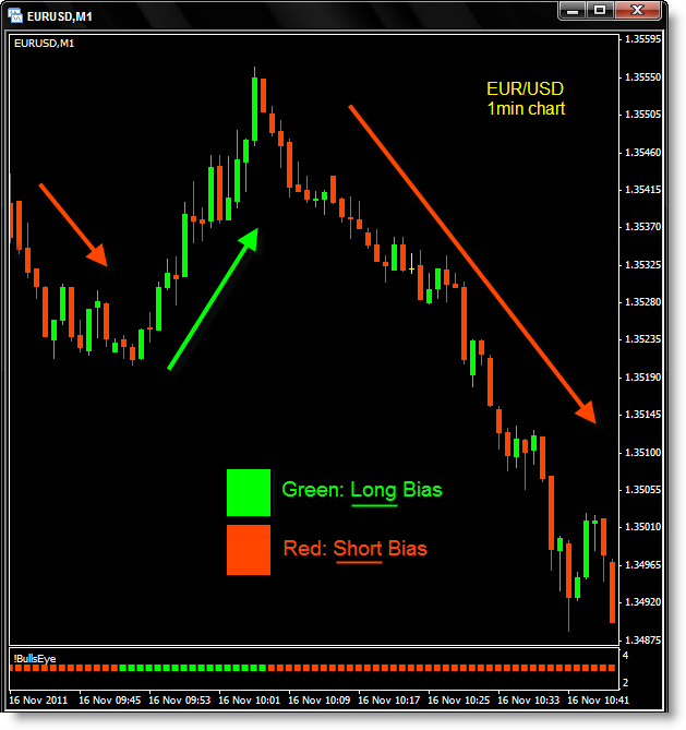 Shadow trader forex